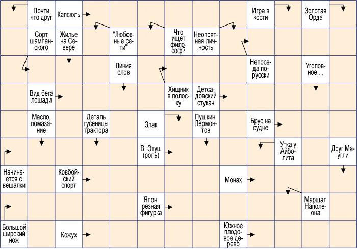 Вид карточной игры кроссворд